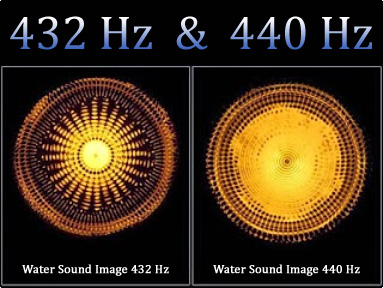 432 Hz a 440 Hz