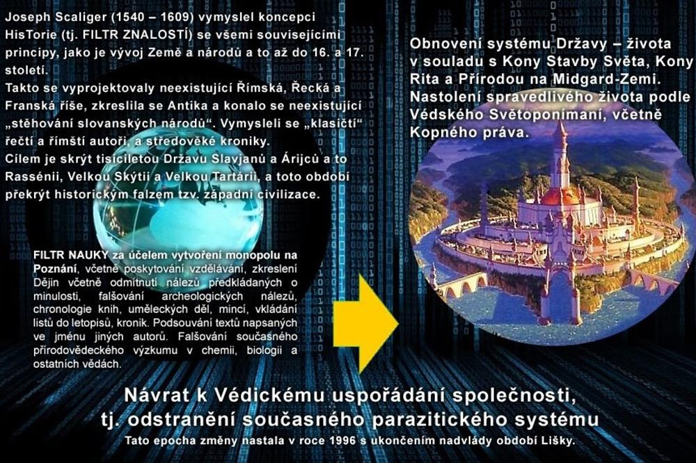 Nová chronologie dějin (13. díl)